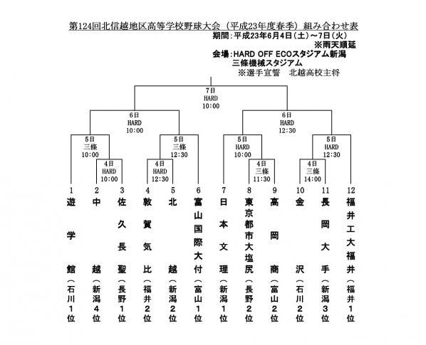 124kai_haru_hokushinetsu